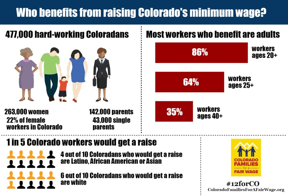 should the minimum wage be abolished in america This high percentage can be brought down if only the minimum wage is abolished so the society can maximize the number of young people who are willing to work, even if it's for small wages  we will write a custom essay sample on should the minimum wage be abolished specifically for you for only $1638 $139/page  let us edit for you at.